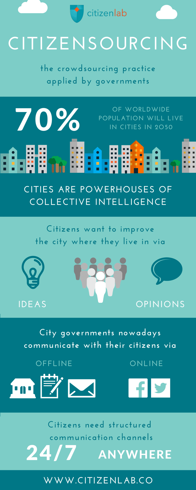 What is 'citizensourcing'?