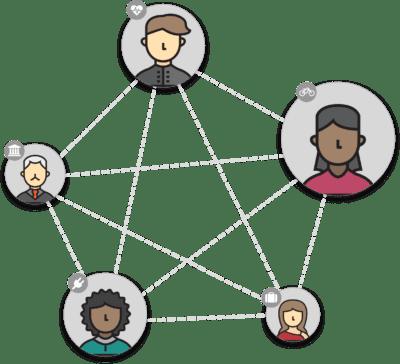 Gruppen- und Rollensysteme: Berechtigung und geschützte Arbeitsräume