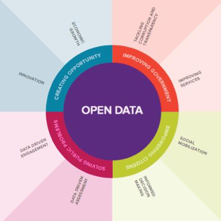 Checkliste: Öffentliche Datensätze für Bürgerbeteiligung nutzbar machen