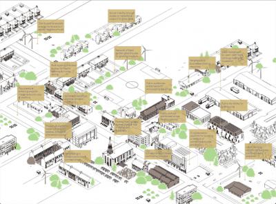 Designing Community Participation, Building Political Engagement