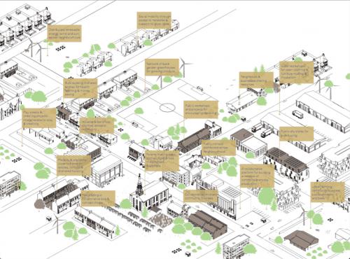 Design für Partizipation von Gemeinschaften durch politisches Engagement
