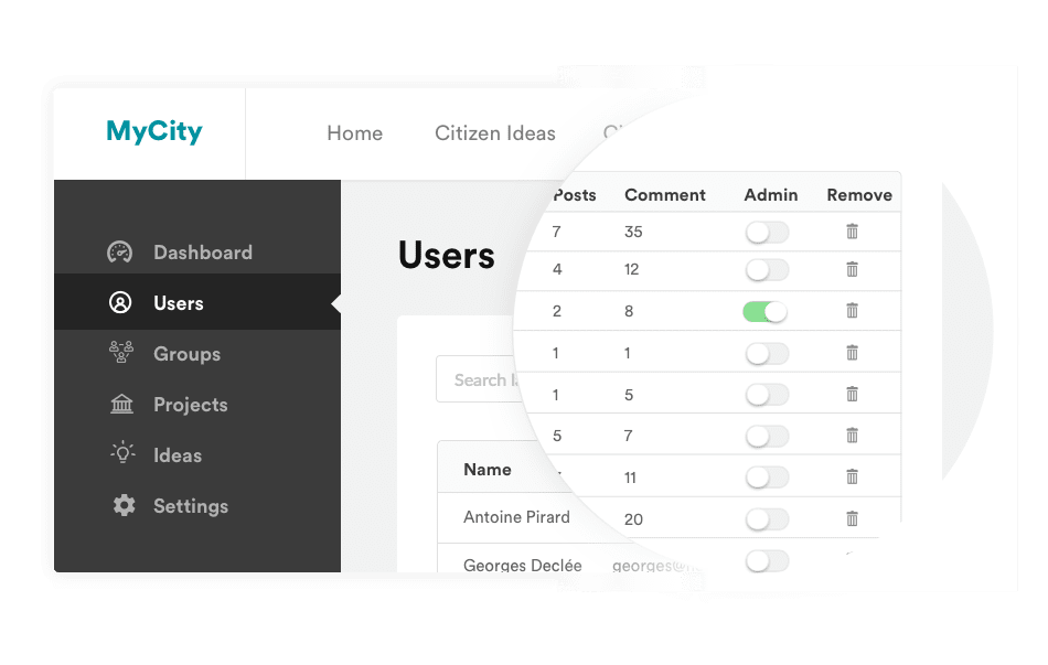 CitizenLab admin user management