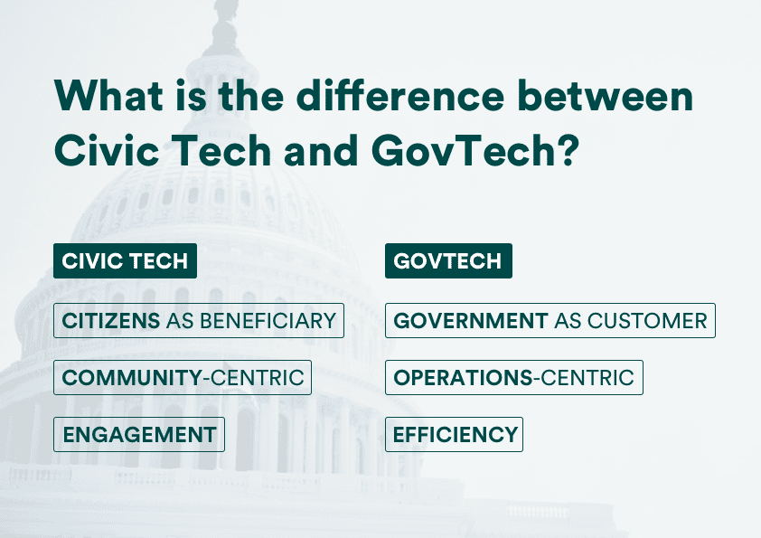 "What's the Difference Between ""Civic Tech"" and ""GovTech""?"