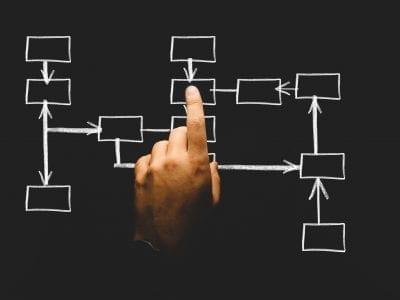 Interne organisatie rond online burgerparticipatie binnen je gemeente [Praktische Gids]