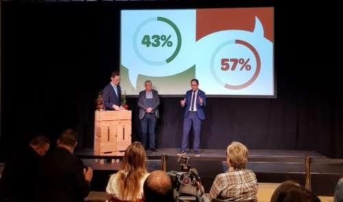 10.000 Kortrijkzanen nemen deel aan eerste digitale referendum van België