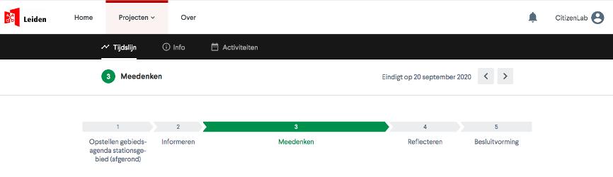 Voorbeeld platform burgerparticipatie Leiden